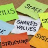 7 Tips to Create a Strong Corporate Culture