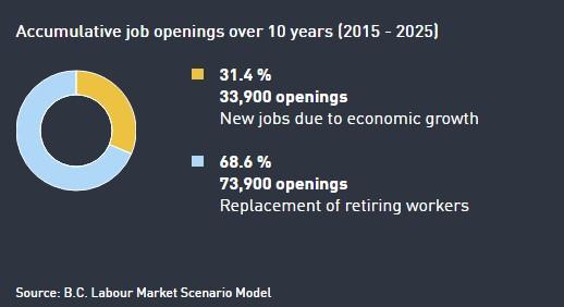 employmenttrends